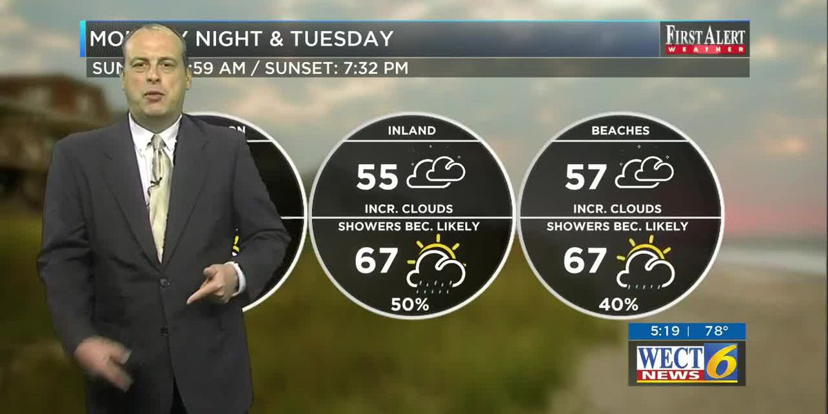 Your First Alert forecast for Monday evening Mar. 30, 2020