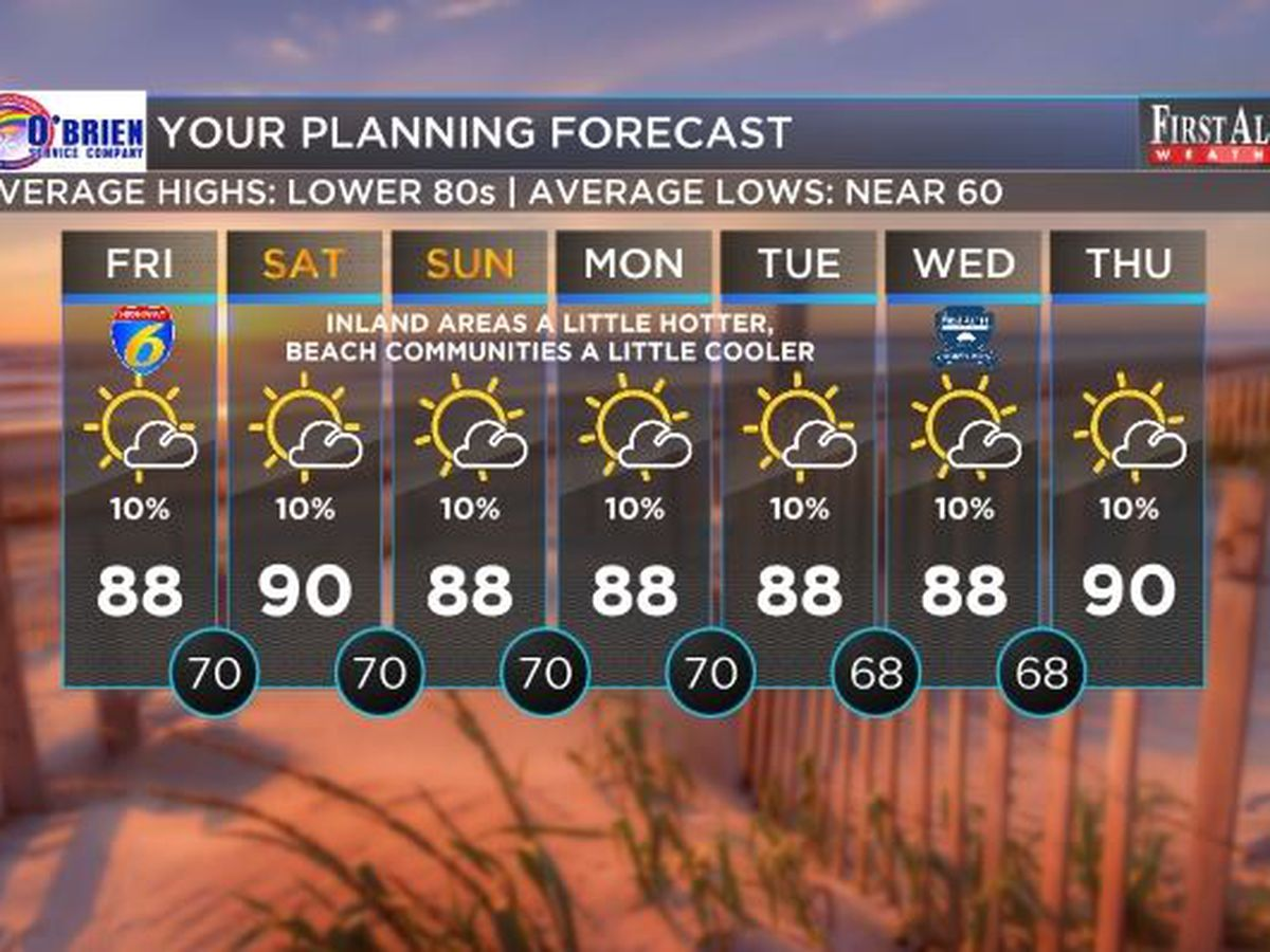 First Alert Forecast: temps trending summery for week's end