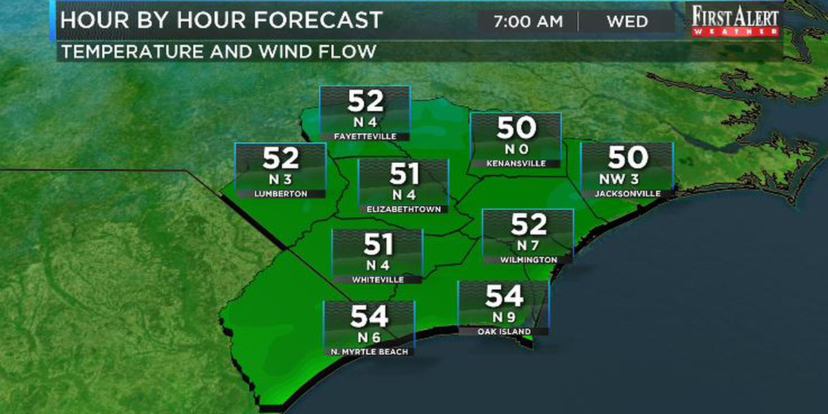 First Alert Forecast: a brief break from humidity through midweek