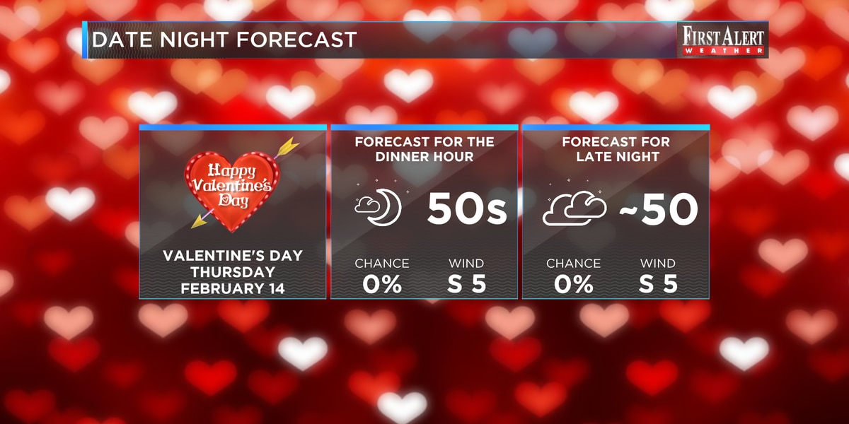 First Alert Forecast: mild and dry Friday, unsettled by the weekend