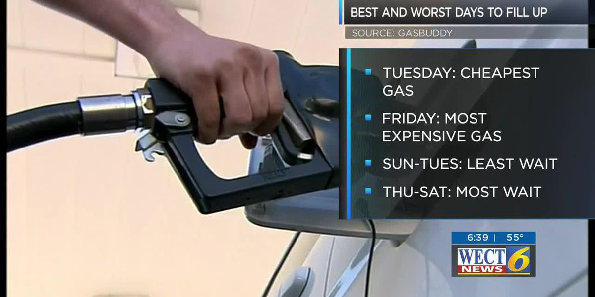 The best and worst days to fill up your tank to save money and time