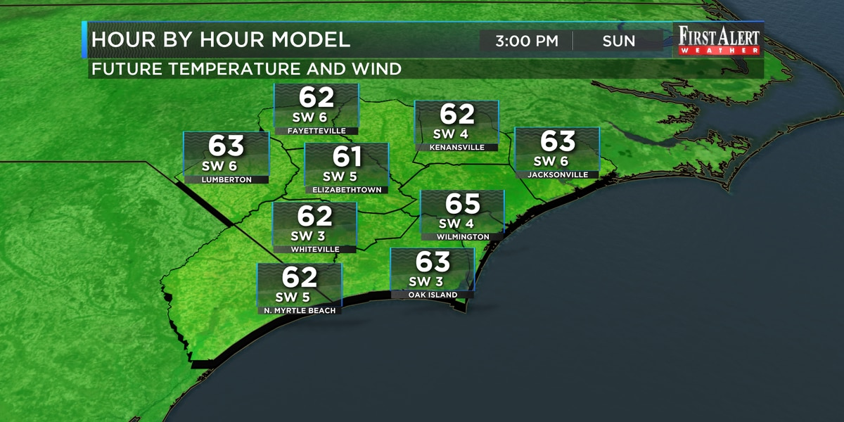 First Alert Forecast: gradual warming Veterans Day before chilly trend returns