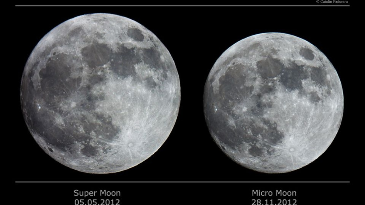 What is a Super moon?