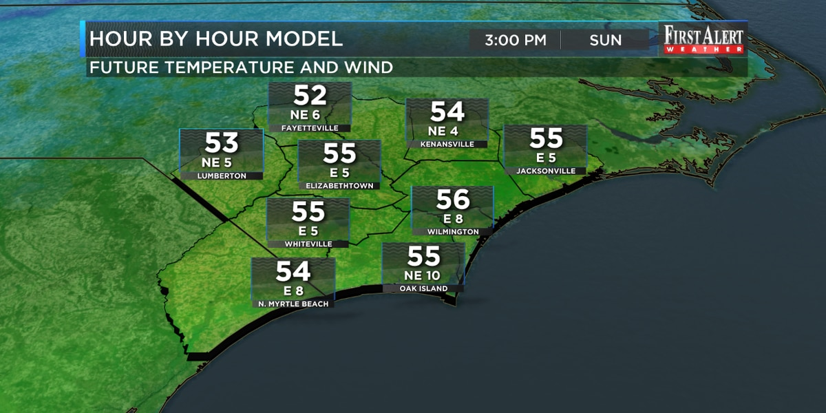 First Alert Forecast: clouds, rain chances pick up early in the week