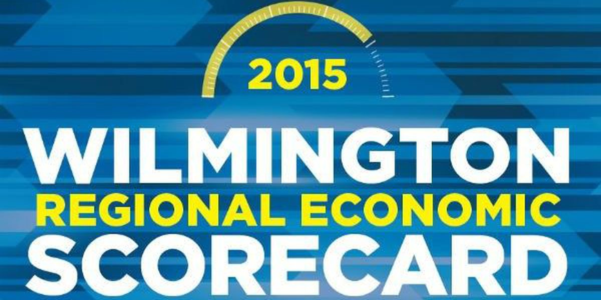 Scorecard assesses Wilmington region's economy