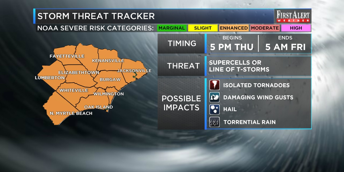 First Alert Forecast: an increasing severe weather threat for late Thursday