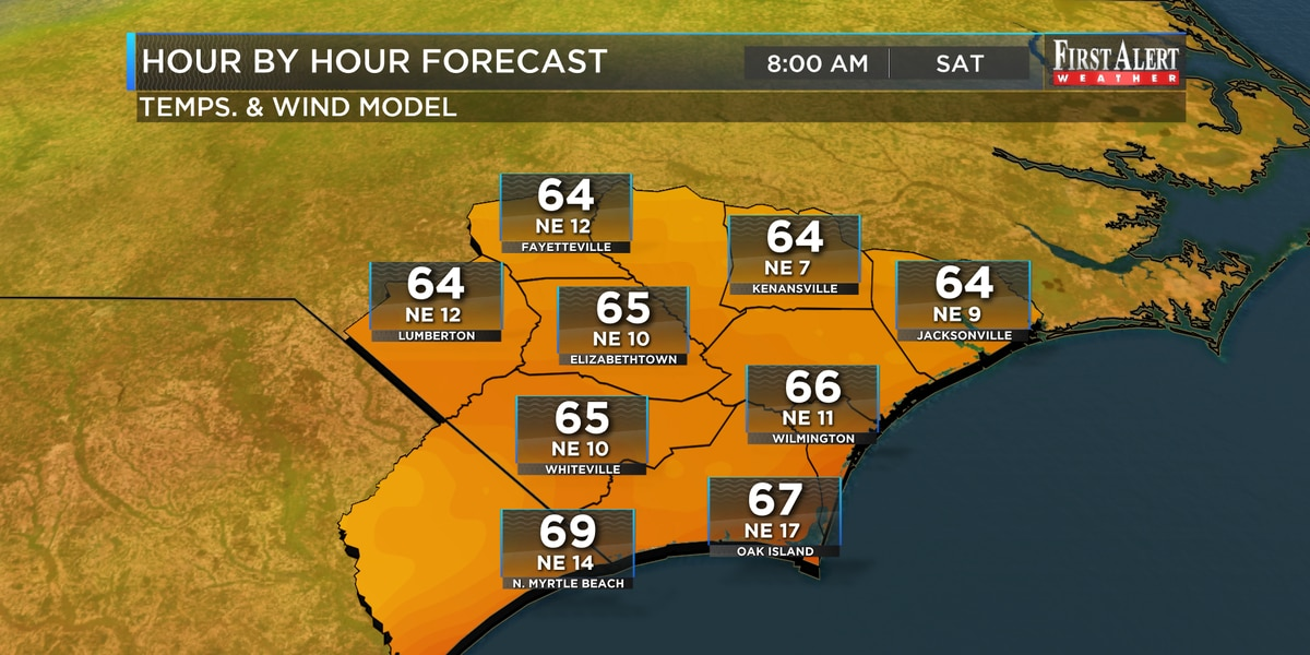 First Alert Forecast: weekend heat relief almost here