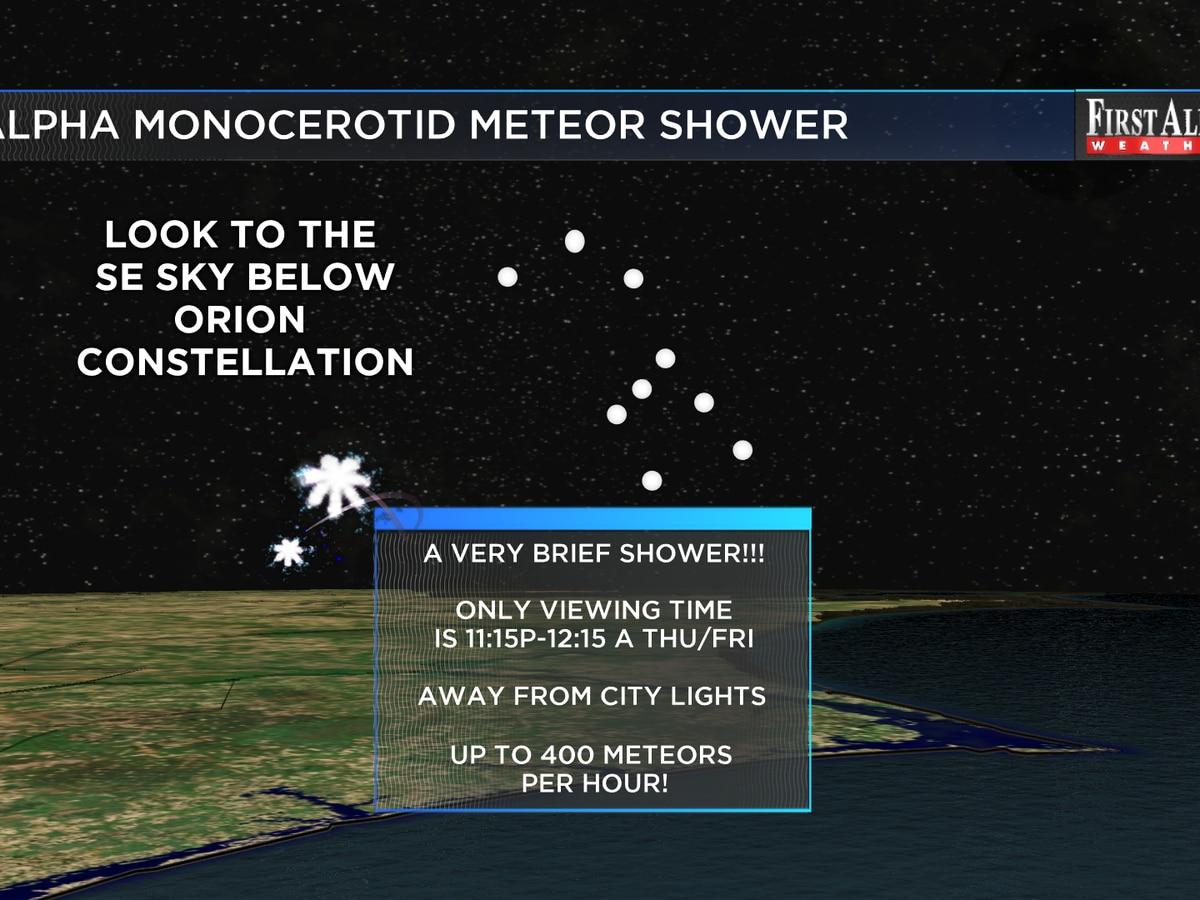 Rare meteor shower on tap for late Thursday night