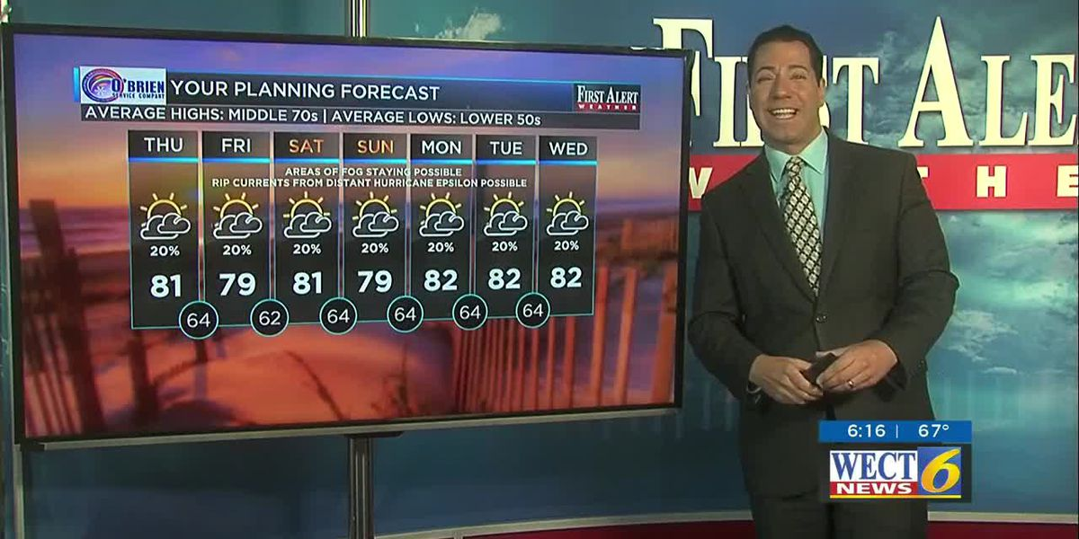 Your First Alert Forecast from Thu. morning, Oct. 22, 2020