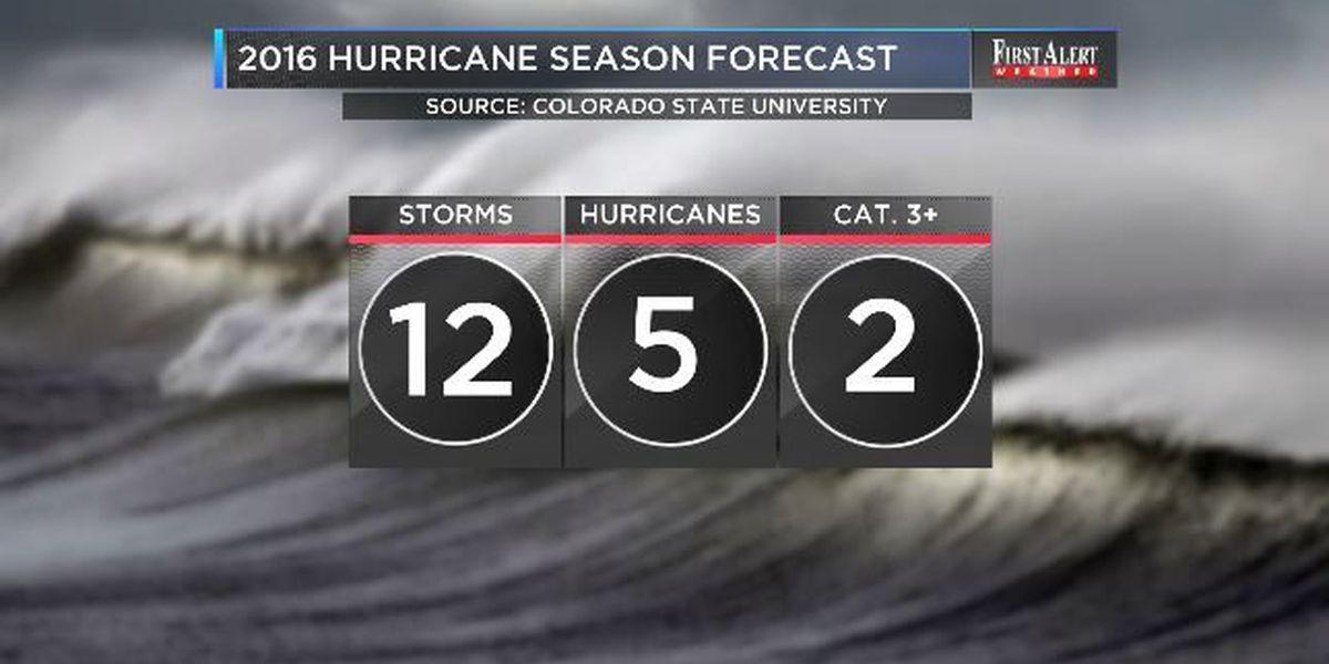 CSU Atlantic Hurricane Season forecast for 2016: a bit busier than 2015