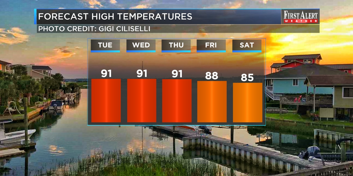 First Alert Forecast: showers take sledgehammer to drought, seasonable week ahead