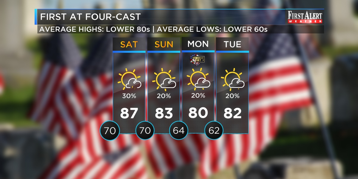 First Alert Forecast: better weather heading into the Memorial Day weekend . . .