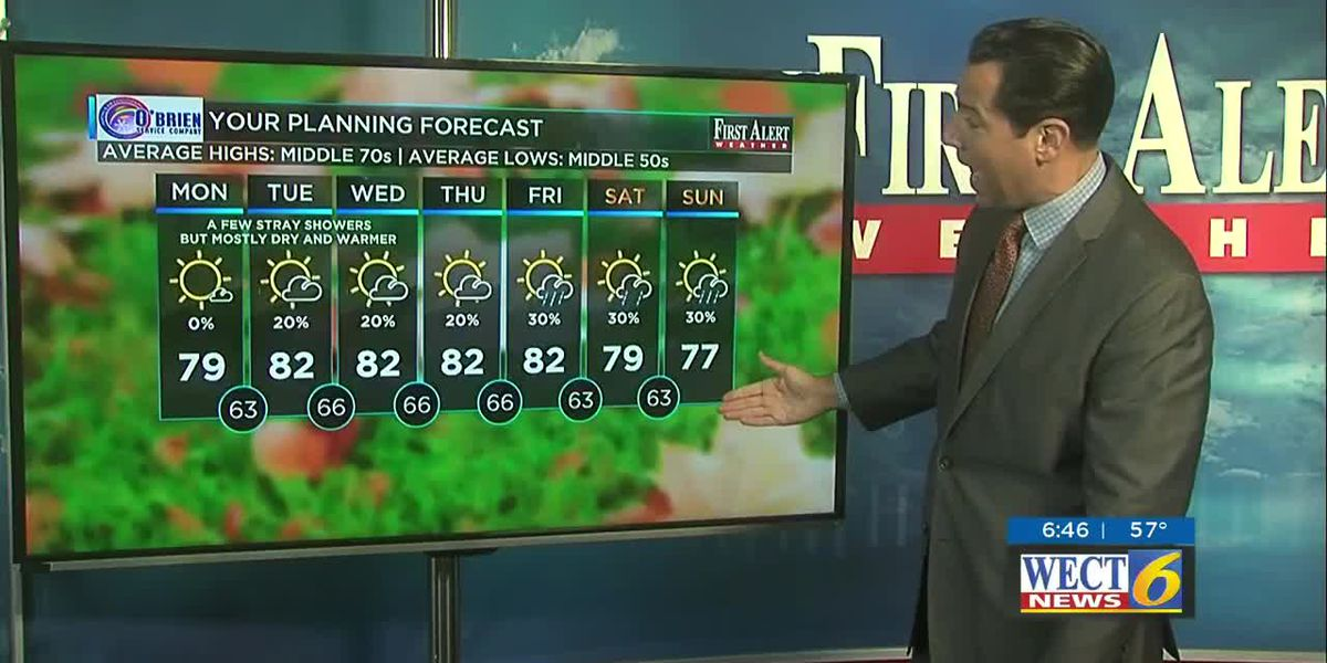 Your First Alert Forecast from Mon. morning, Oct. 19, 2020