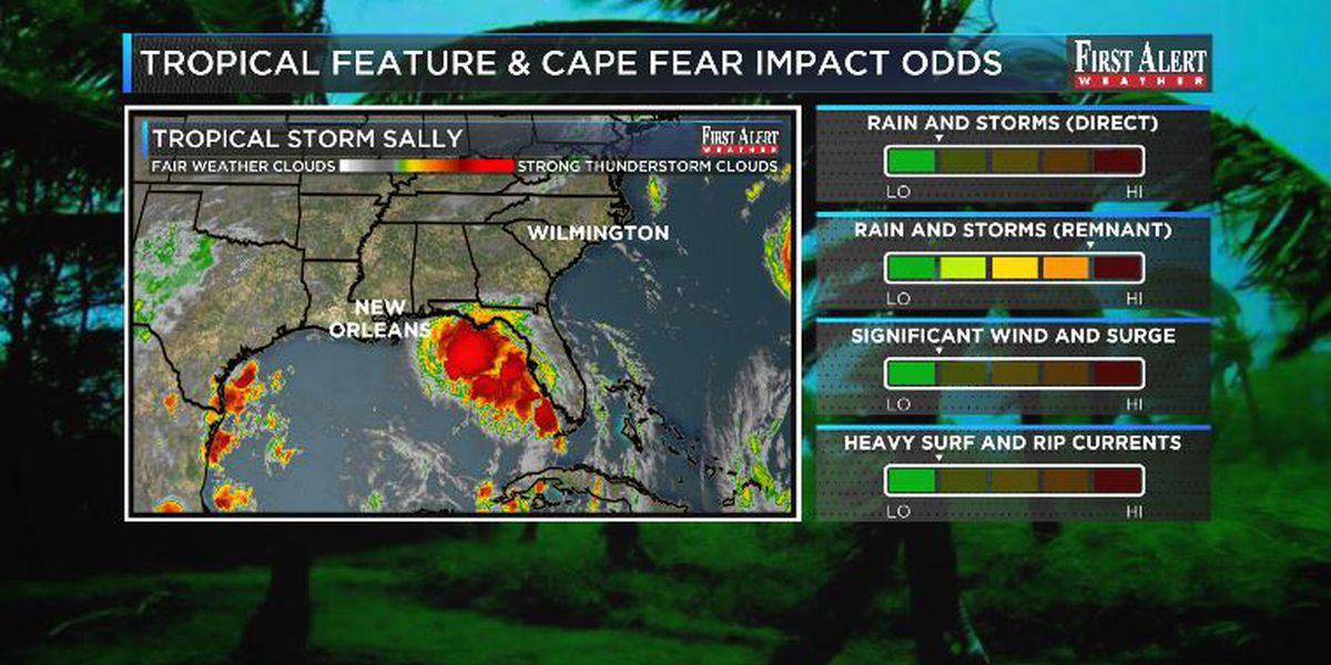 First Alert Forecast: turning comfy here, tropics stay crazy
