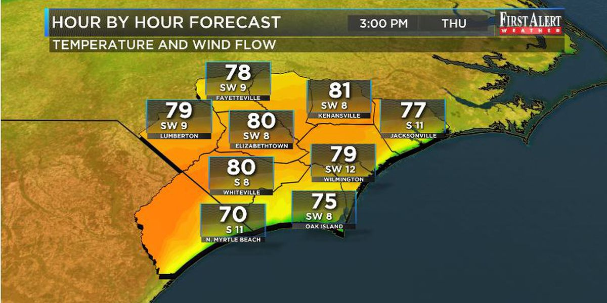 First Alert Forecast: soaring temps as spring arrives