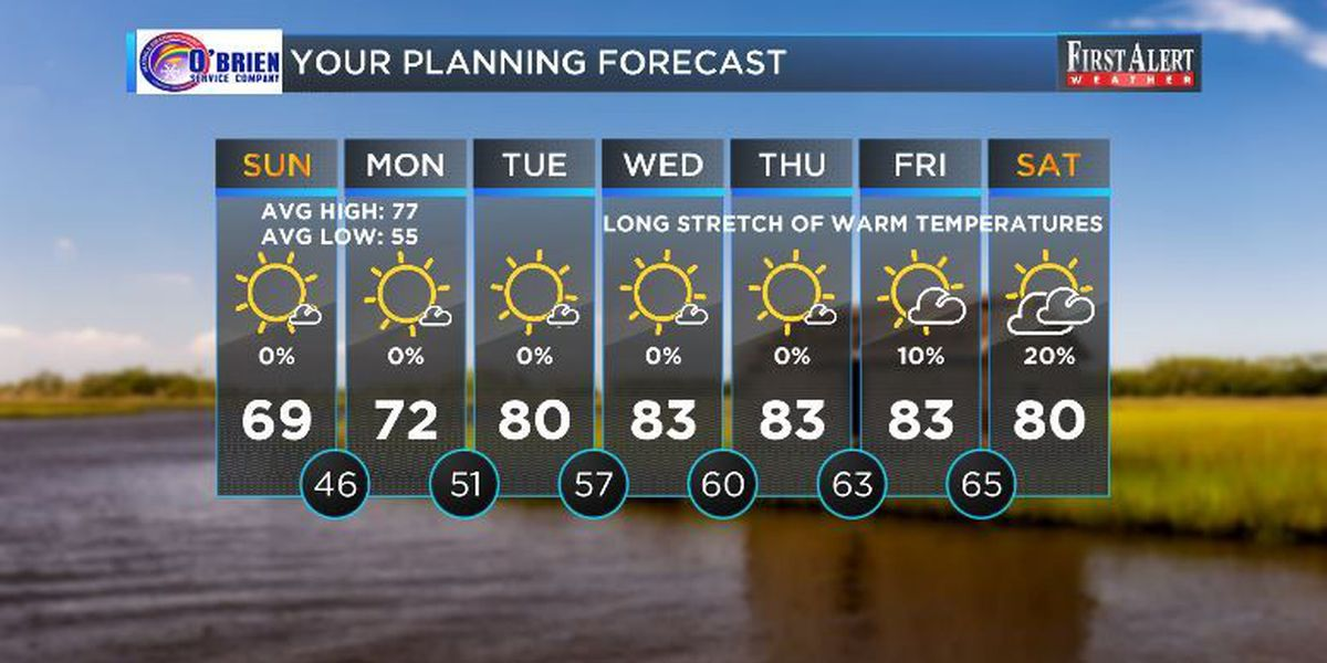 First Alert Forecast: sunny and cooler to close weekend
