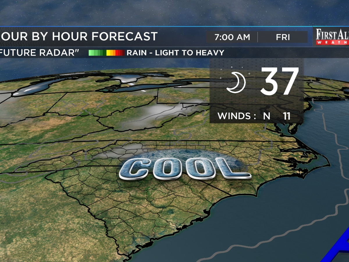 First Alert Forecast: mild weather ending soon, colder days ahead
