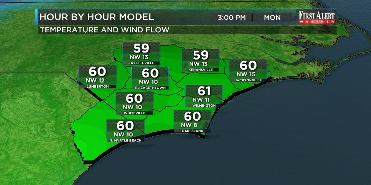 First Alert Forecast: more stable and settled for a change... but for how long?