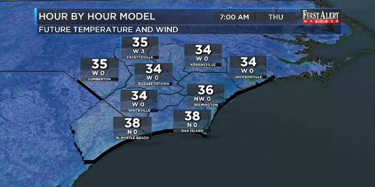 First Alert Forecast: lovely through Valentine's Day, showers return by the weekend