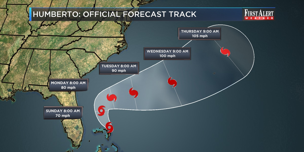 First Alert Forecast: slightly cooler with few storm chances; watching the tropics closely