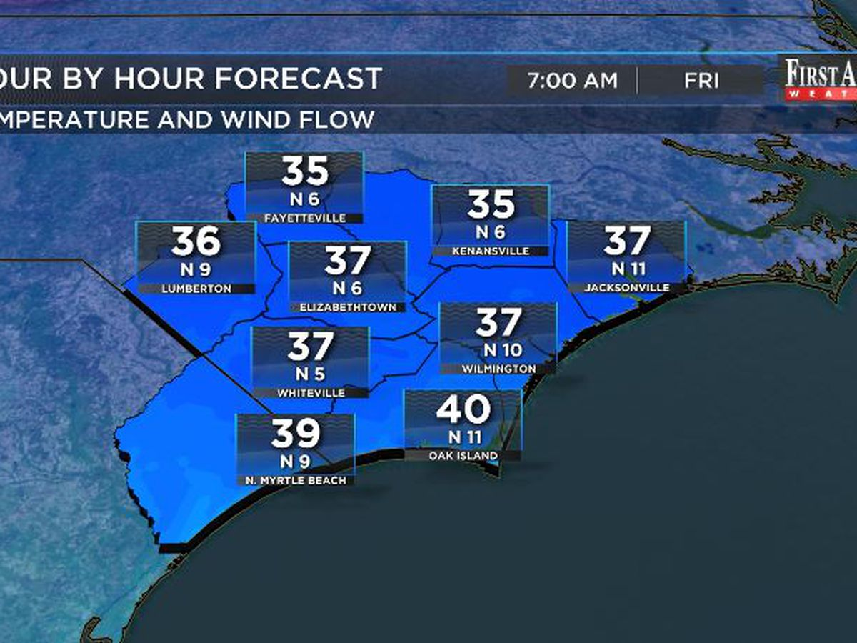 First Alert Forecast: winter is coming...