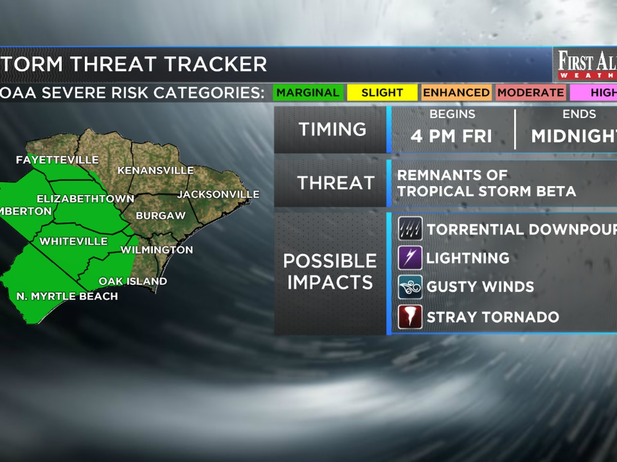 First Alert Forecast: storms likely this evening, unsettled weather to wrap up September