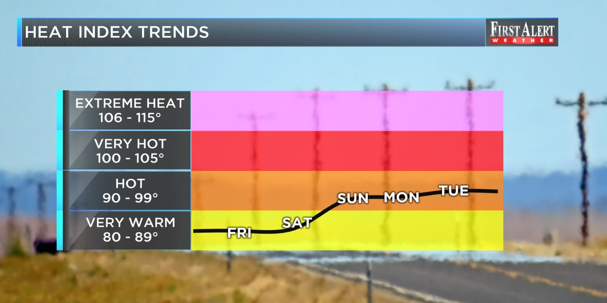 First Alert Forecast: gorgeous weekend ahead