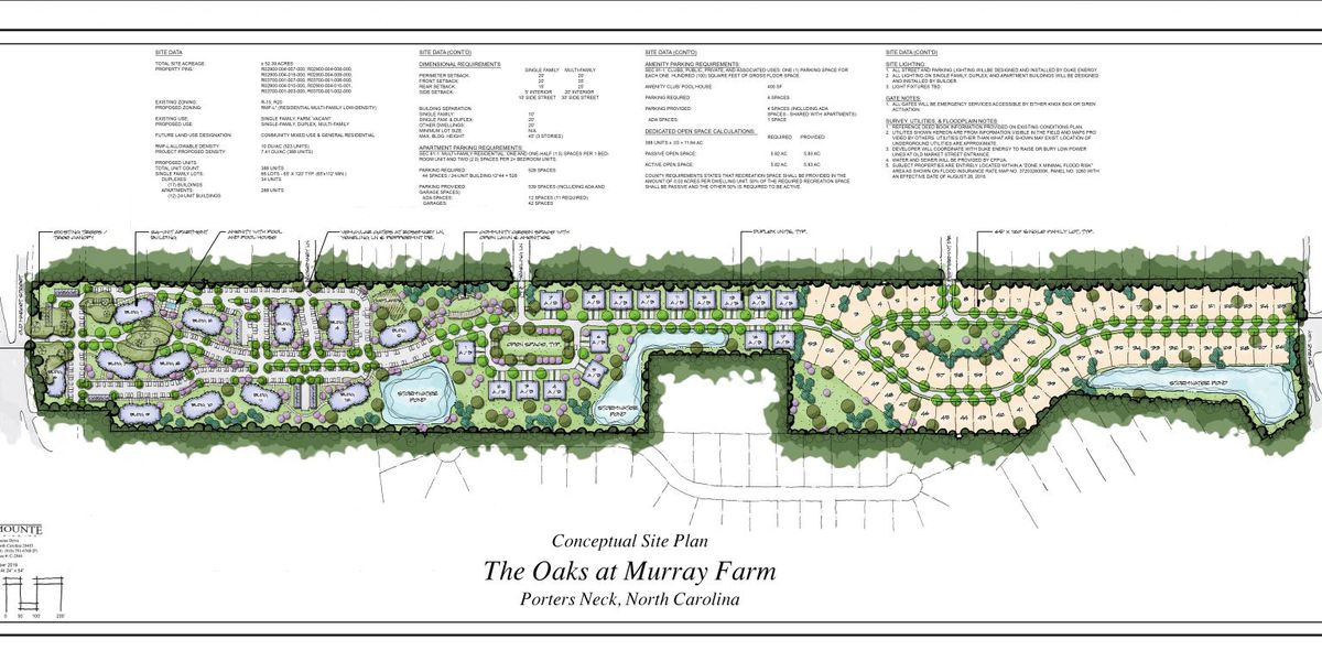Developer of proposed Porters Neck project asks for continuance of public hearing