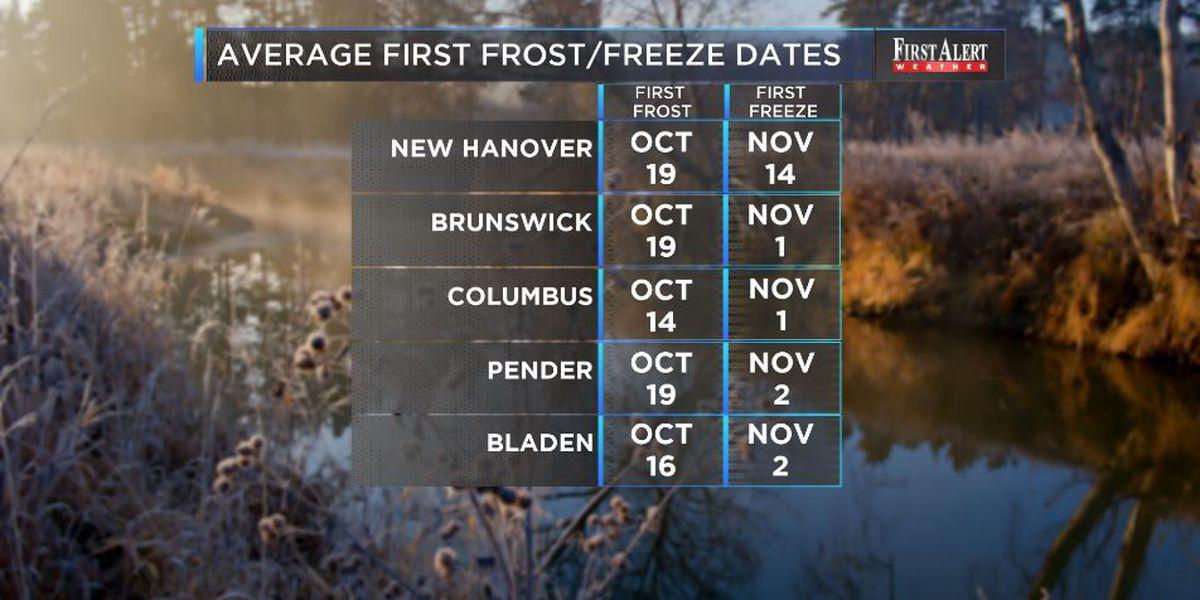 Fall frost, freeze climatology for southeast North Carolina
