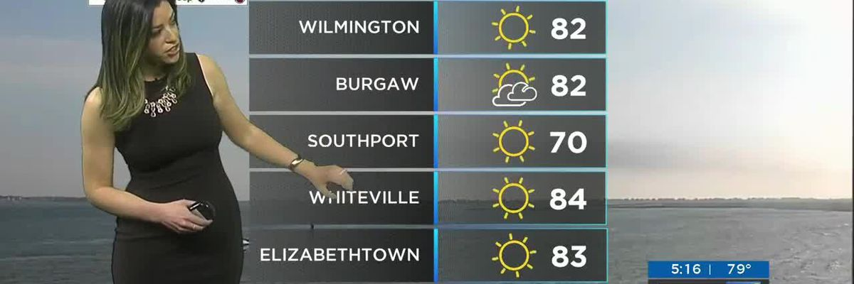 Your First Alert Forecast from Fri. evening, Mar. 27, 2020