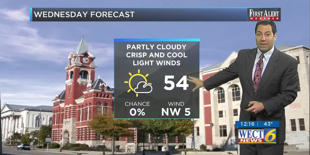 Your First Alert Forecast from Tue. afternoon, Dec. 11, 2018