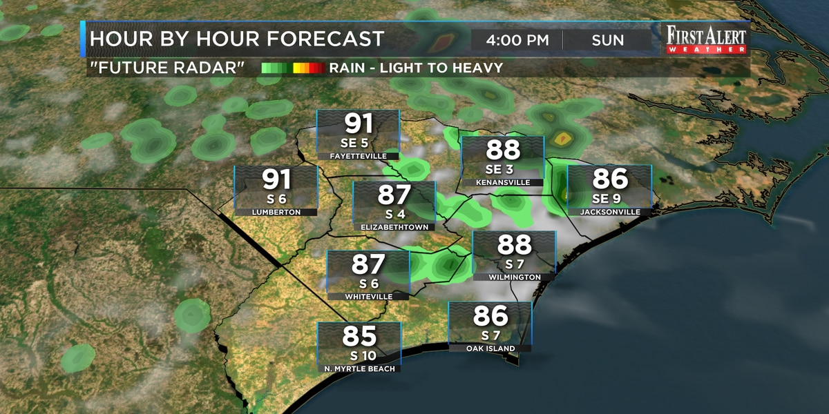 First Alert Forecast: a mostly dry Fourth of July evening, storm chances increase next week