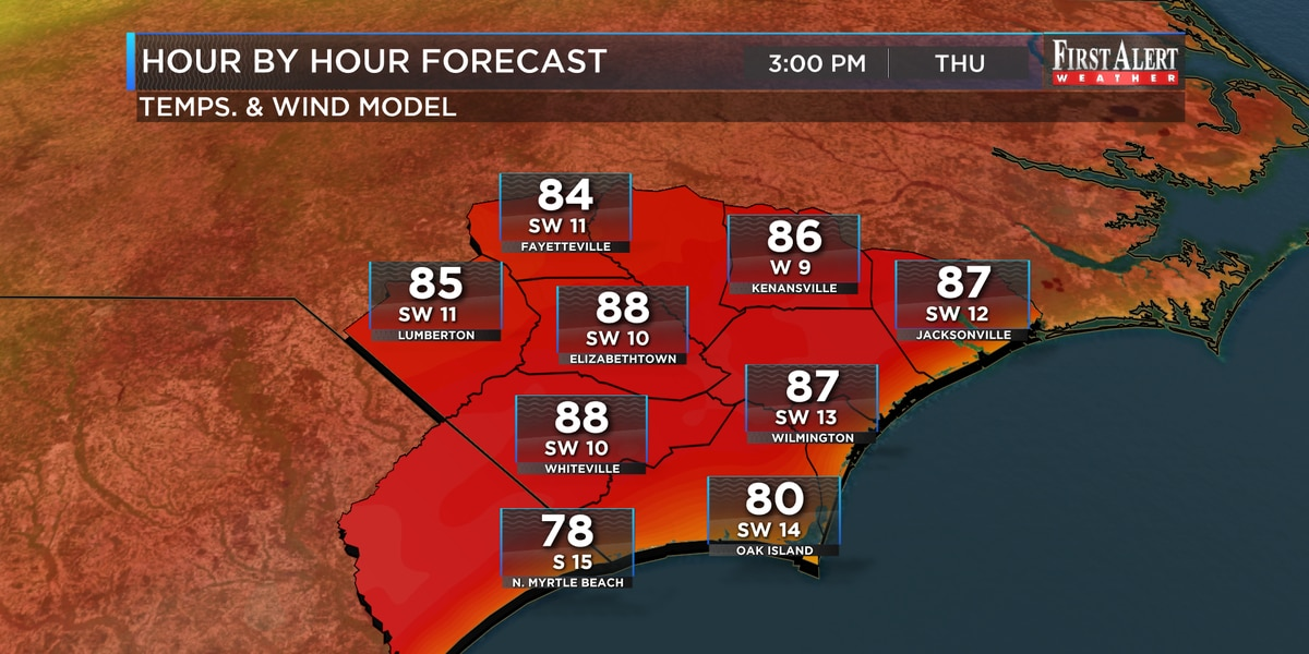 First Alert Forecast: toasty 80s and bright sunshine