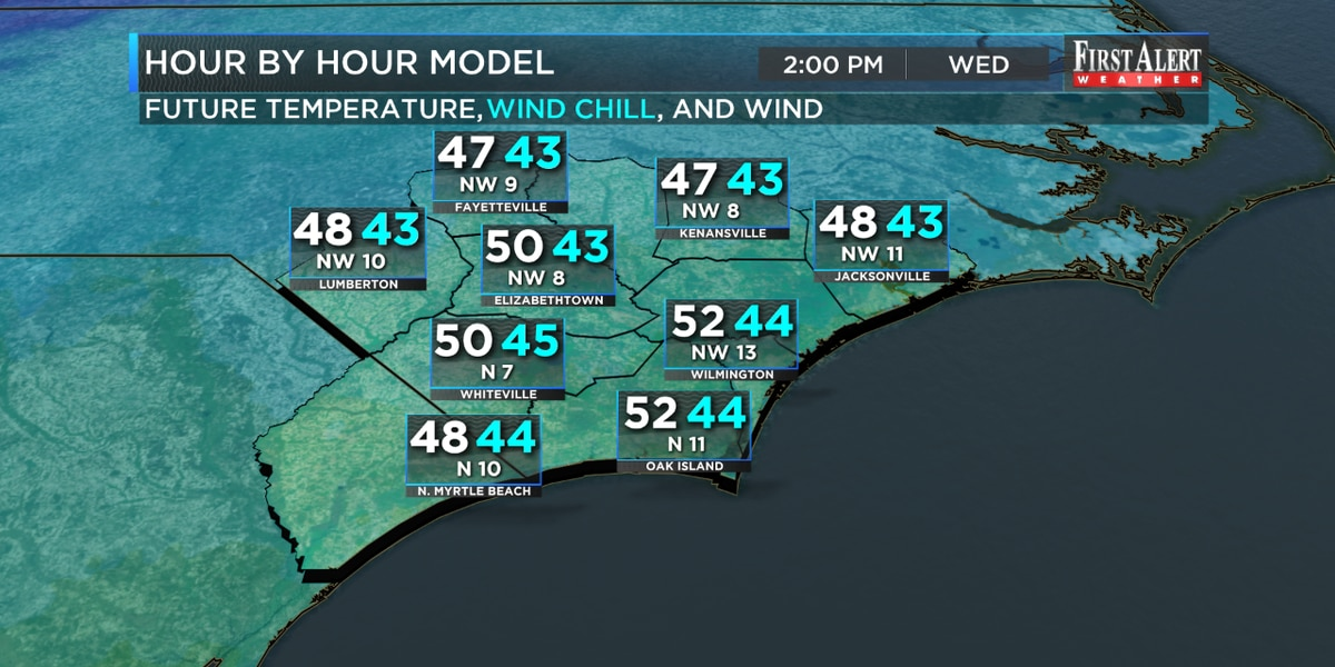 First Alert Forecast: eventual sunshine with a sharp drop in temperatures
