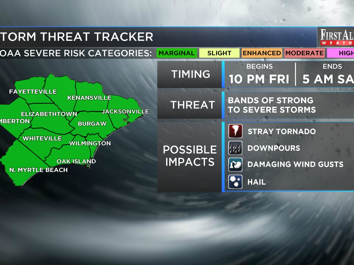 First Alert Forecast: timeline for tonight's showers and storm