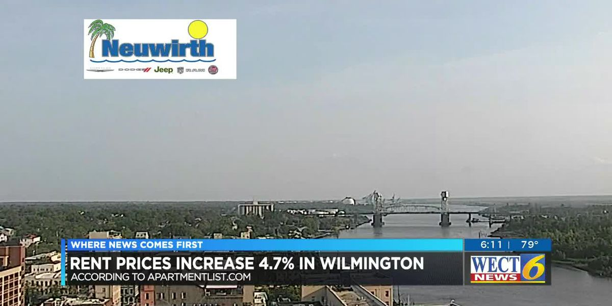 Report: Wilmington has second fastest growing rate for rent among medium-size cities