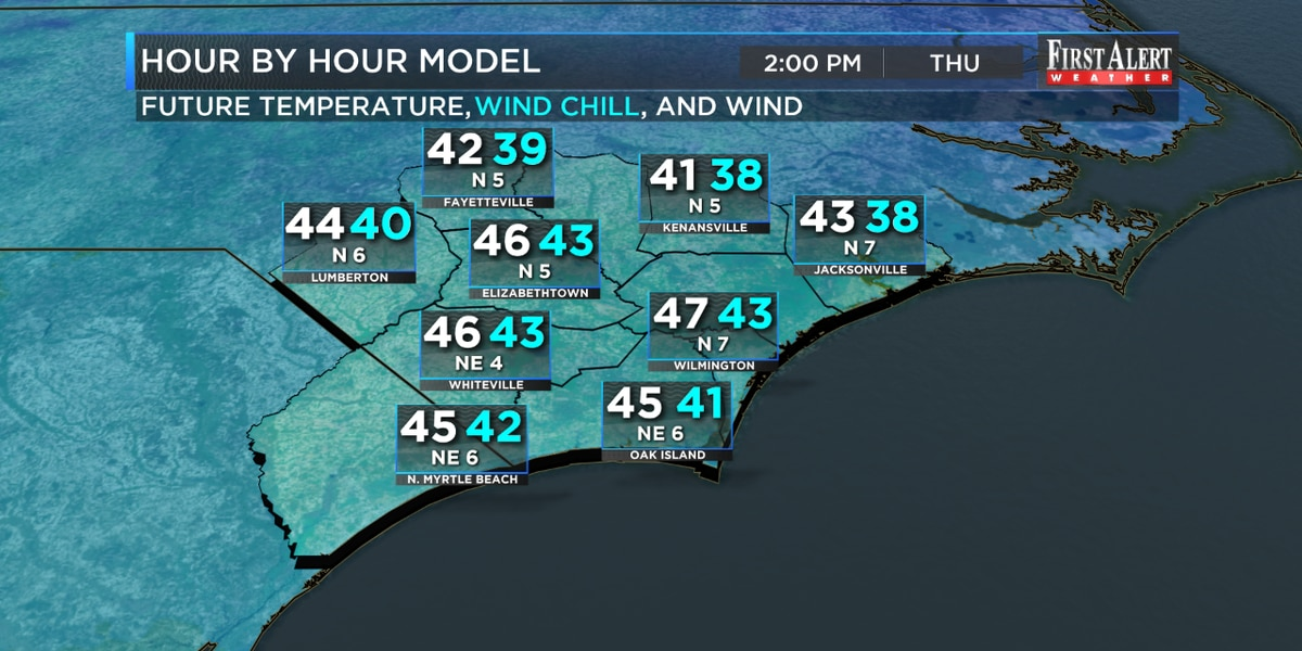 First Alert Forecast: Frigid temperatures to close out the work week