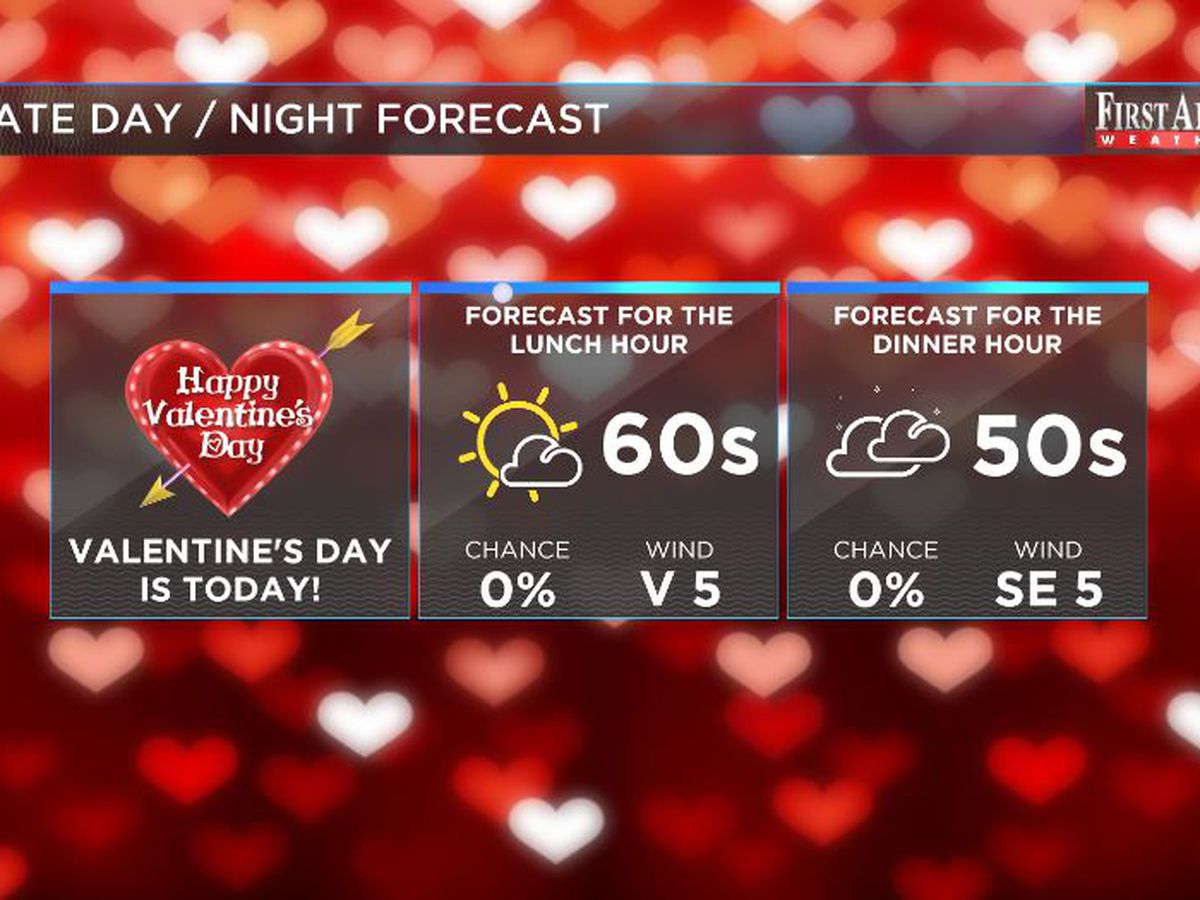 First Alert Forecast: sweet sunshine for Valentine's Day but rain chances to redevelop soon