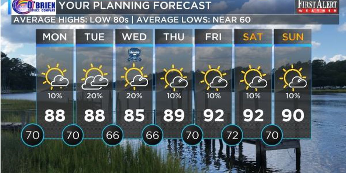 First Alert Forecast: summer to keep flexing...