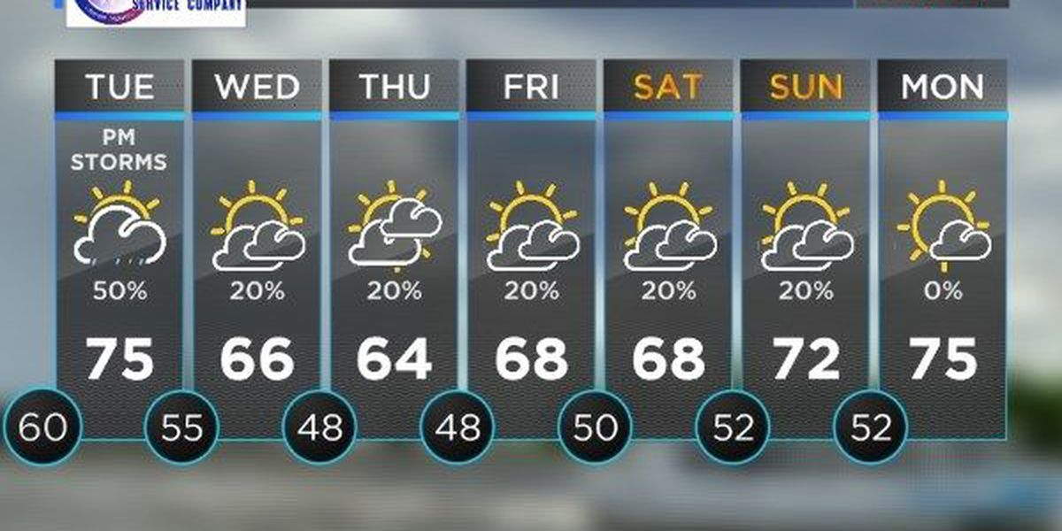 Weather blog: are 90 day forecasts reliable?
