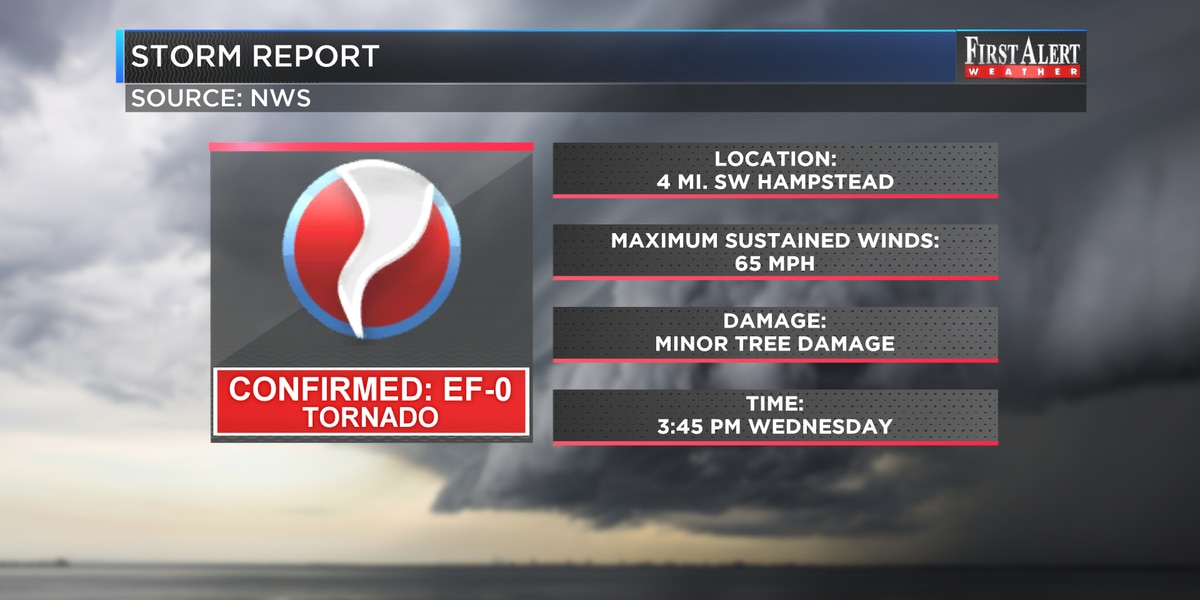 NWS confirms EF-0 tornado touched down Wednesday near Hampstead