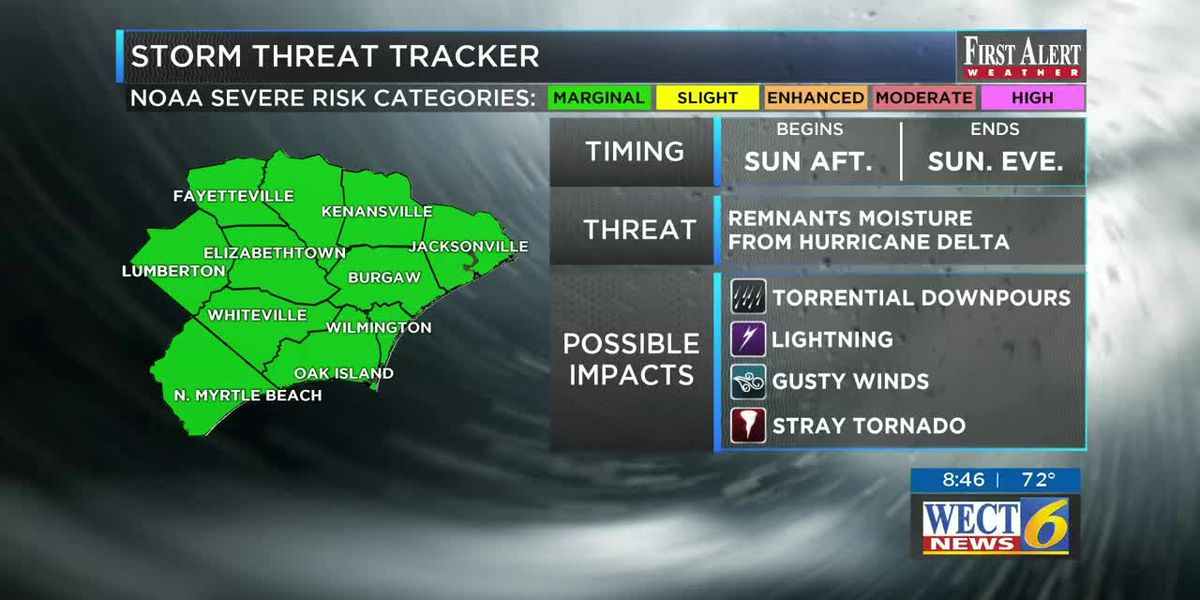 First Alert Forecast: Delta's remnants to bring heavy showers and storms Sunday