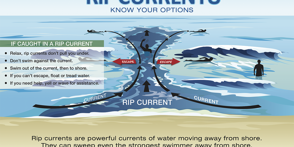 Tropical storm approaching ahead of the 2020 hurricane season; rip current safety information updated