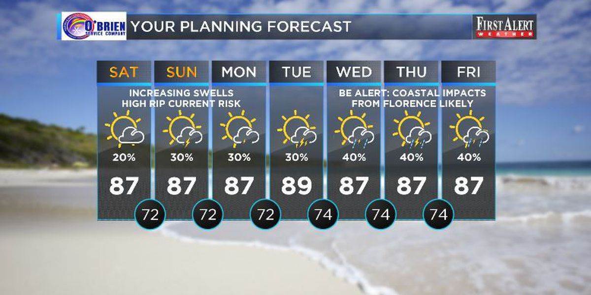 First Alert Forecast: locally quiet and hot pattern, Florence still a tropical storm