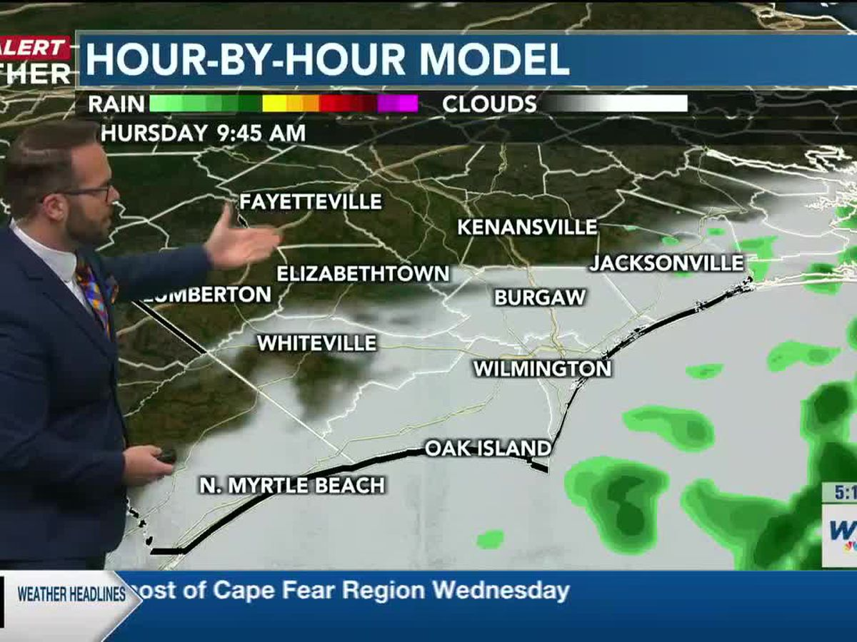 First Alert Forecast: showers continue through evening hours, breezy and chilly