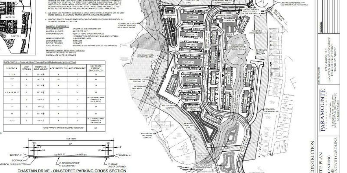 Plans submitted to city for large multi-family development at Echo Farms