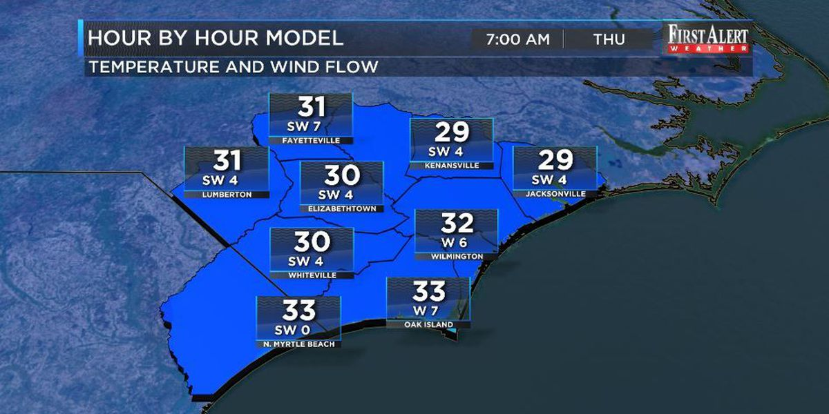 First Alert Forecast: wintry winds Wednesday, warmer Thursday and Friday