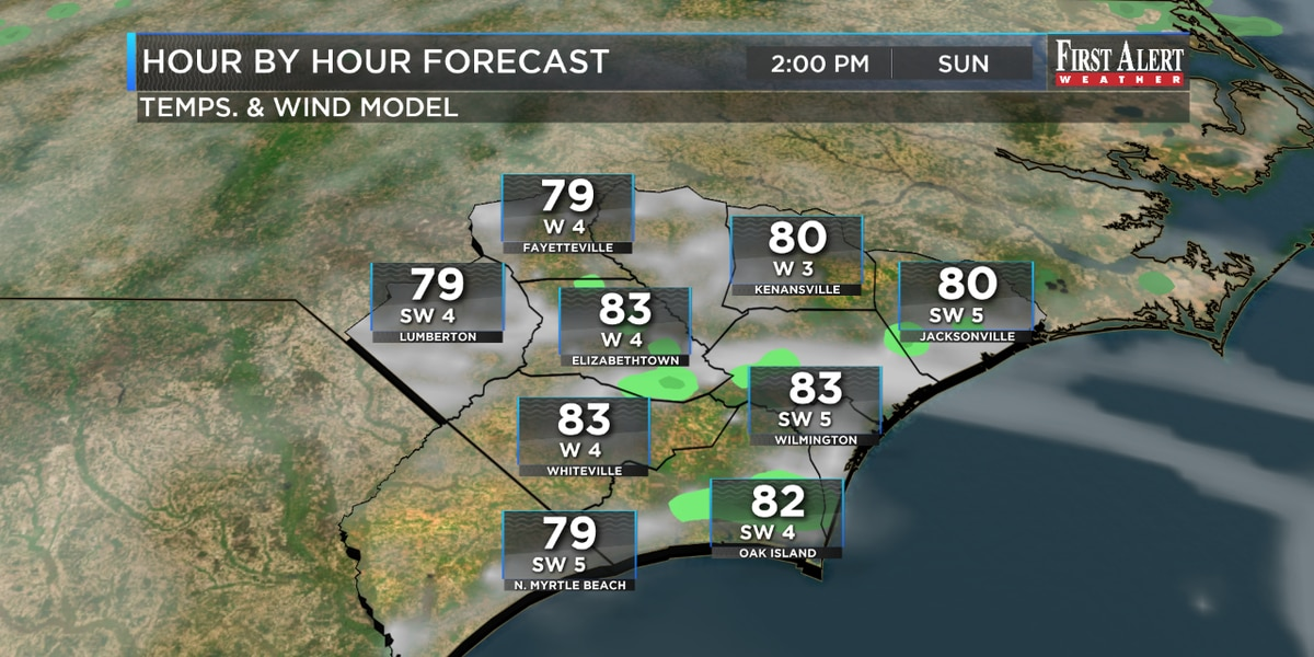 First Alert Forecast: warm and unsettled to wrap up Septemeber