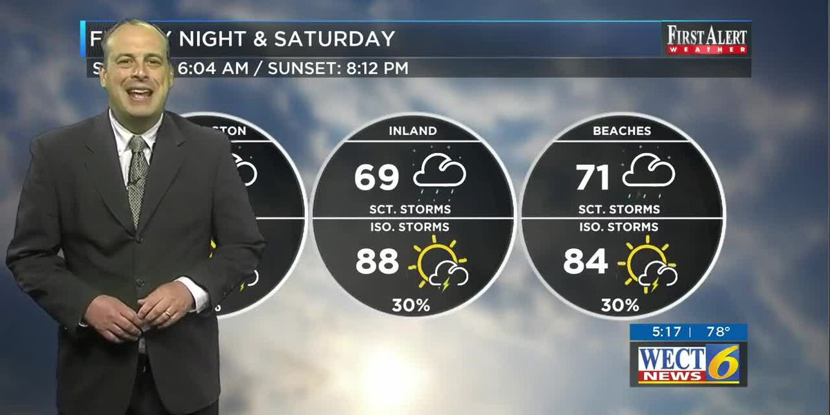 Your First Alert Forecast for Friday evening May 22, 2020