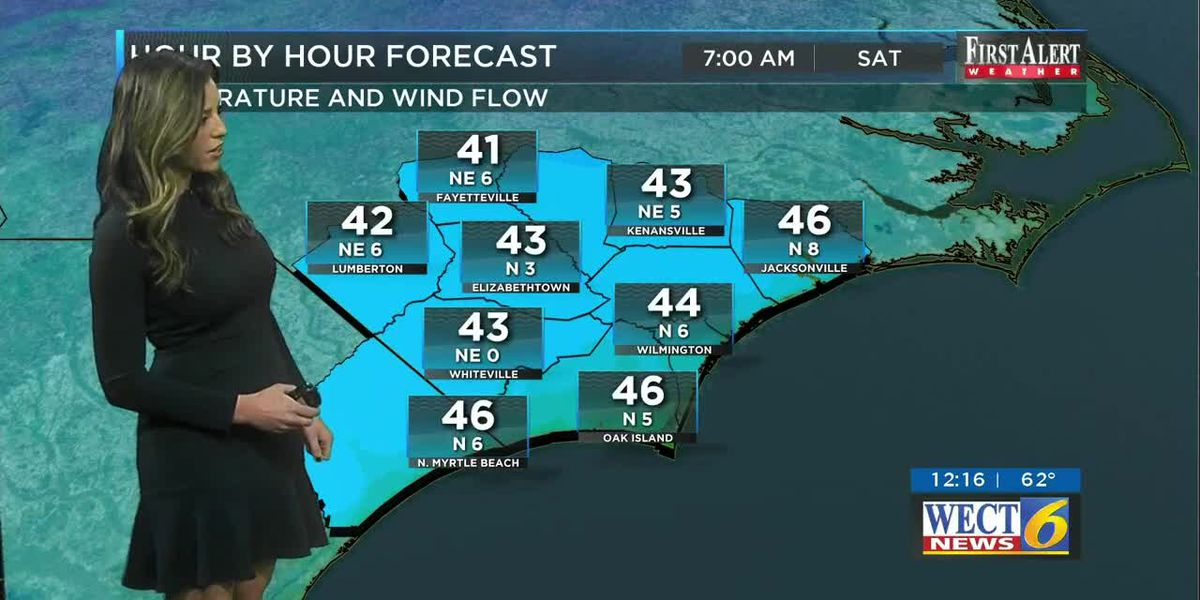 Your First Alert Forecast from Fri. afternoon, Dec. 6, 2019